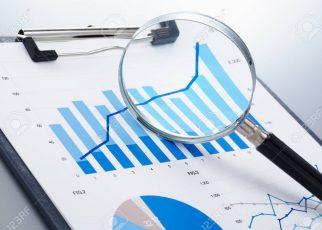 mô hình phân tích Chỉ số kinh doanh